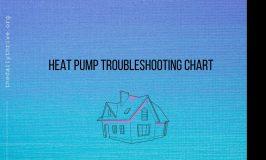 Heat Pump Troubleshooting Chart