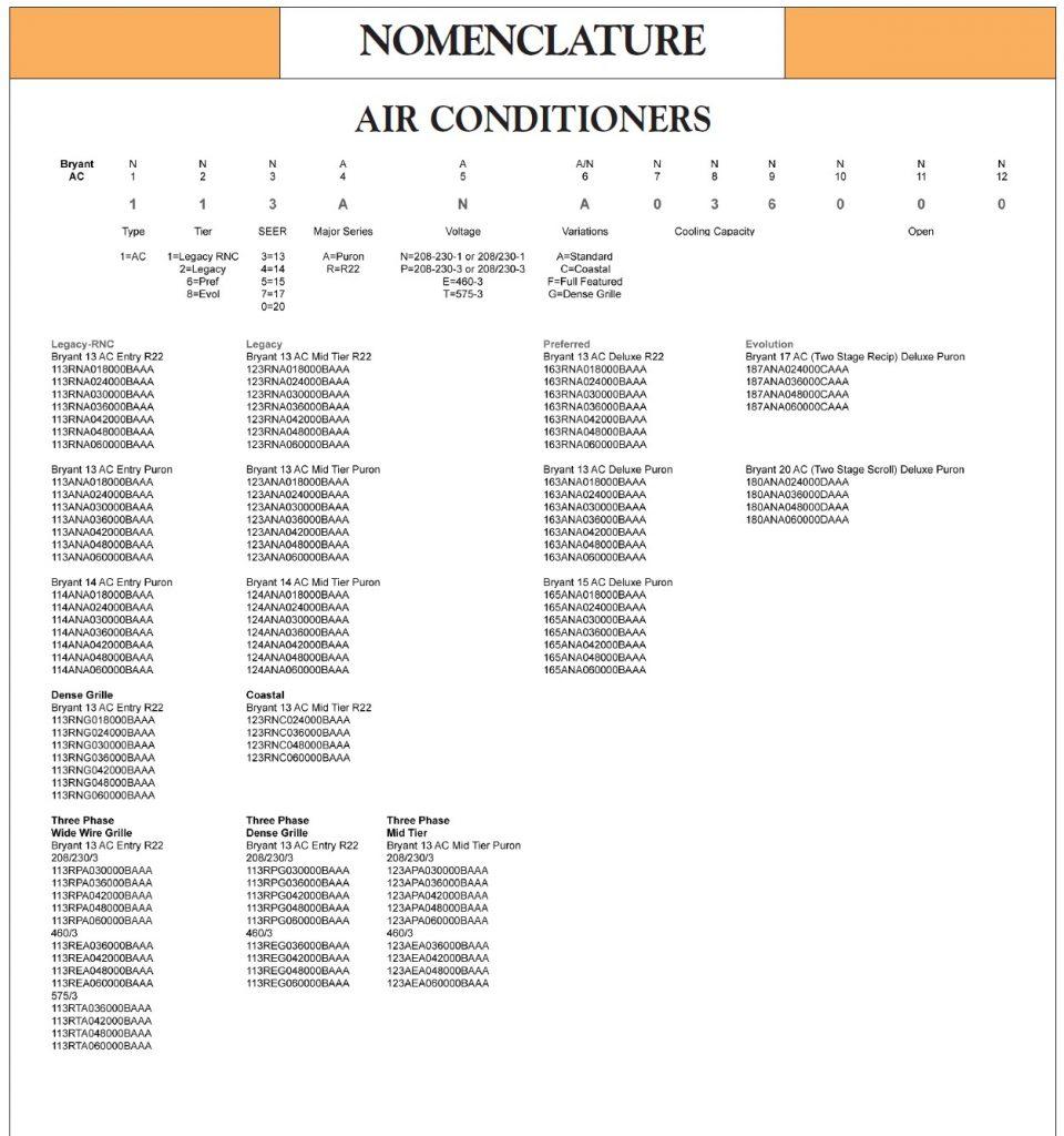 Bryant Air Conditioner Model Number Nomenclature