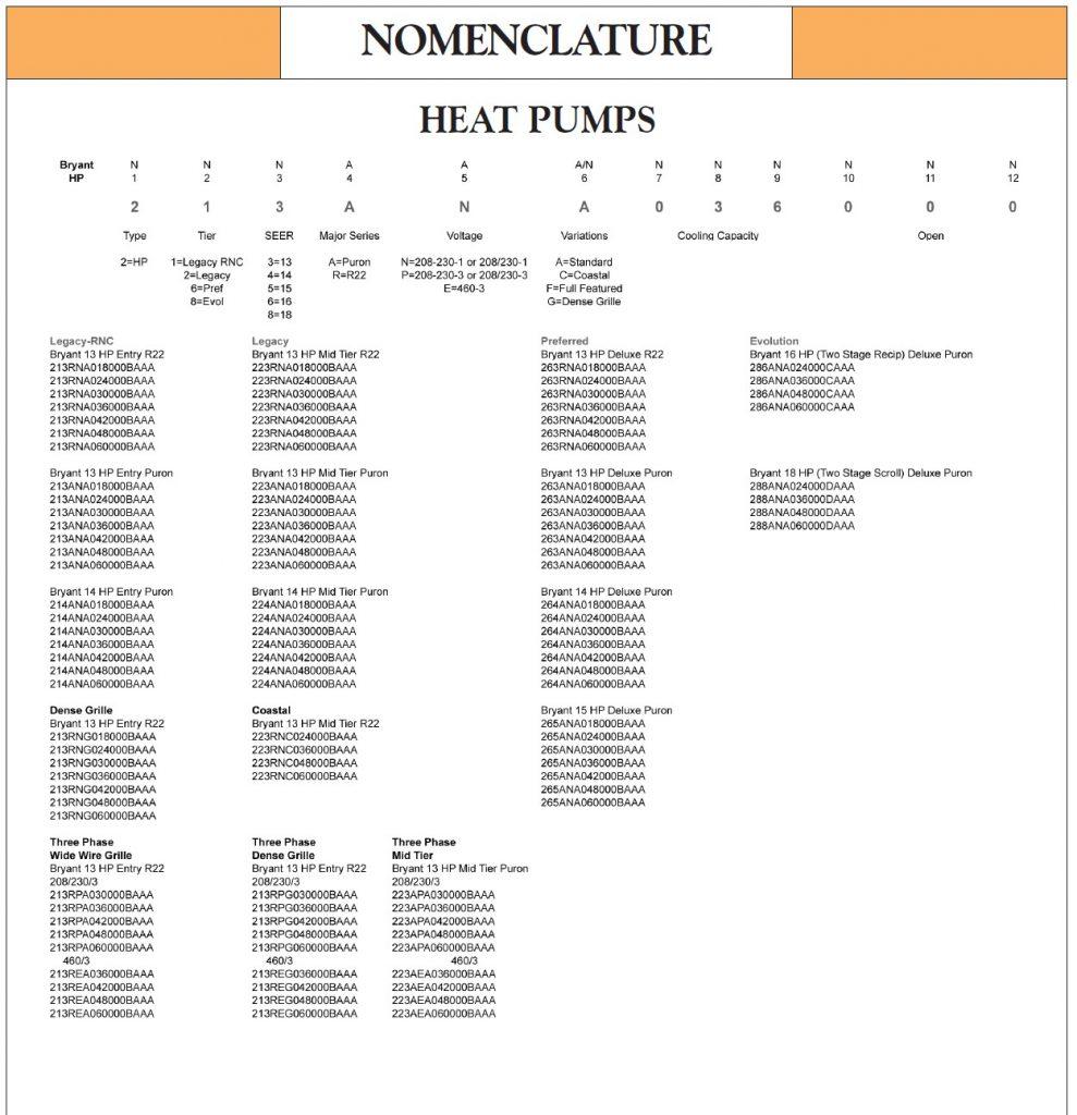 Bryant Heat Pumps Model Number Nomenclature
