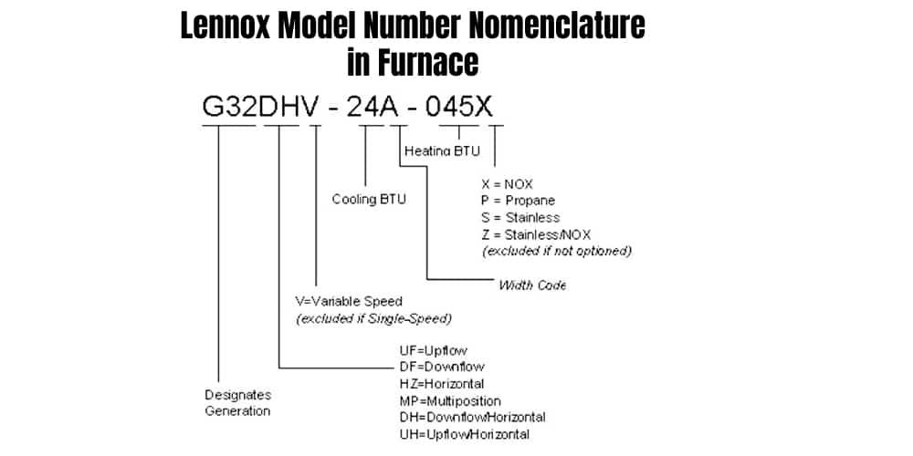 Lennox Model Number Nomenclature in Furnace