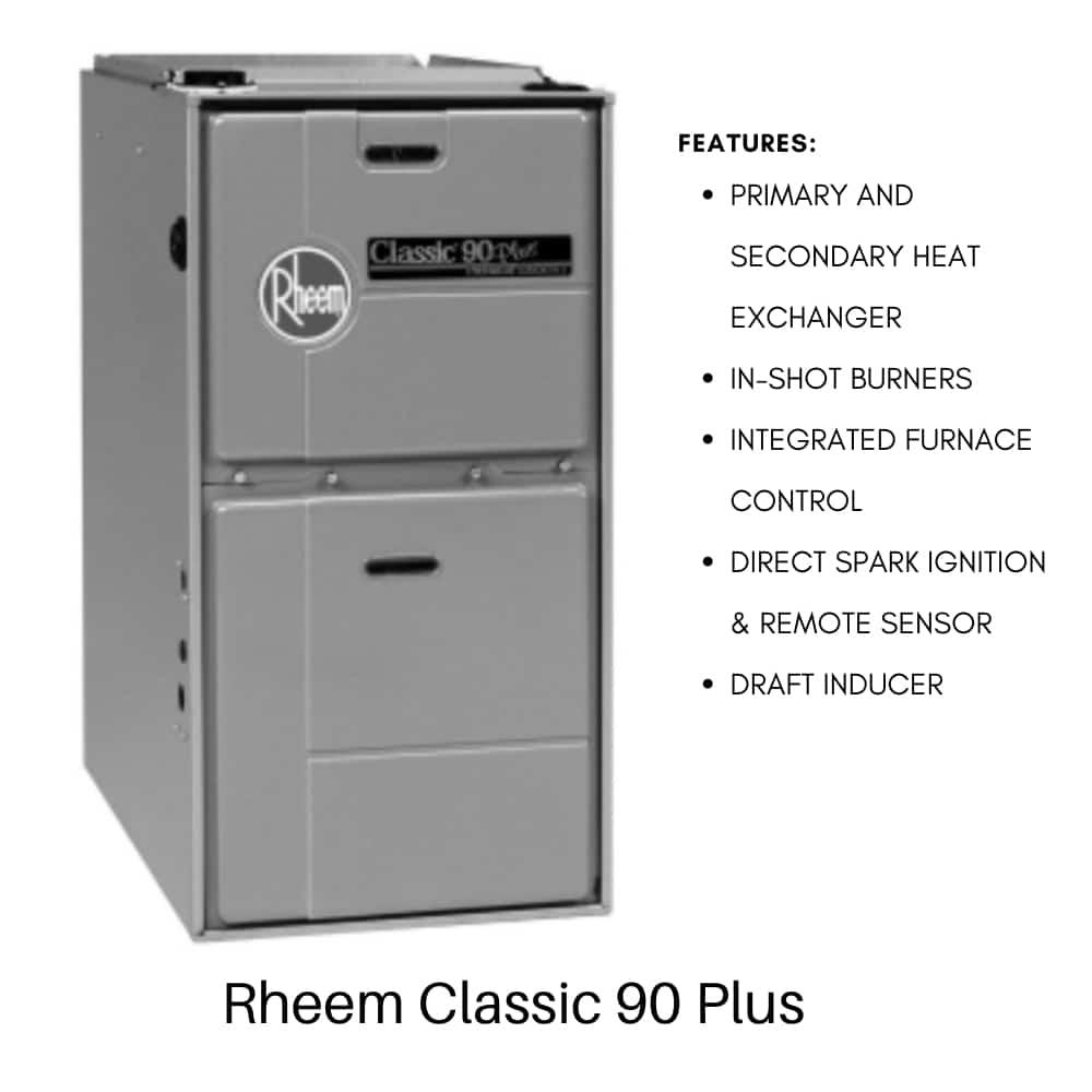 Rheem Classic 90 Plus
