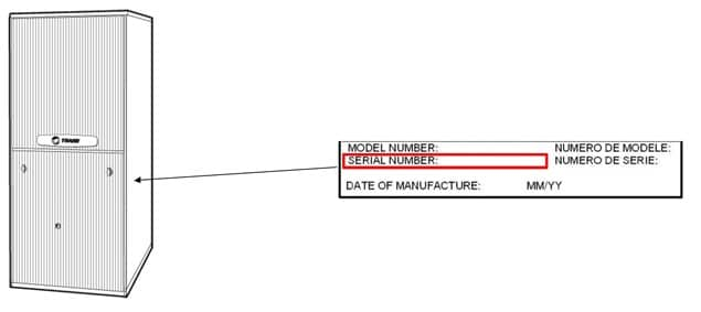 trane furnace serial number