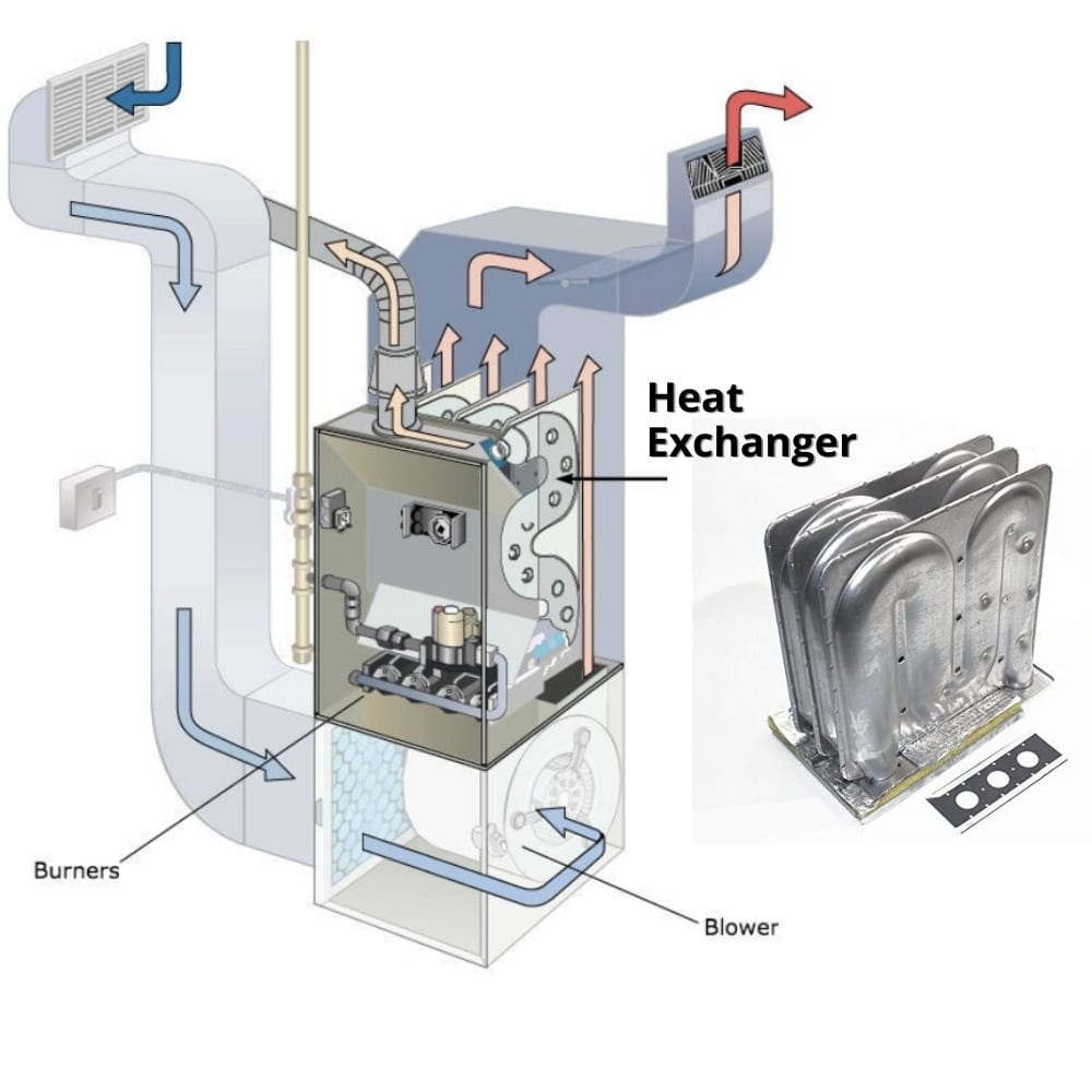 furnace heat exchanger picture
